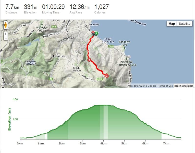 Mount Nelson run